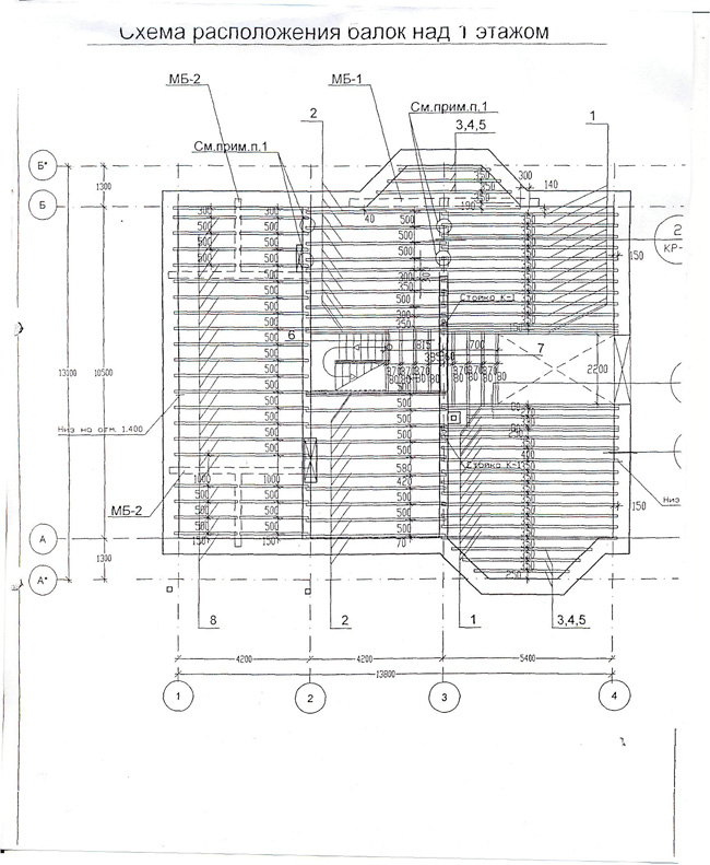 Монтаж железобетонных плит перекрытия.