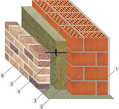трёхслойная кладка внешней стены