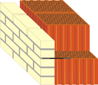 Кладка стены с применением крупноформатного керамического поризованного блока 11.1нф Керакам СуперТермо.
