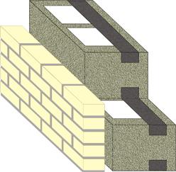 Кладка с применением щепоцементного блока Durisol