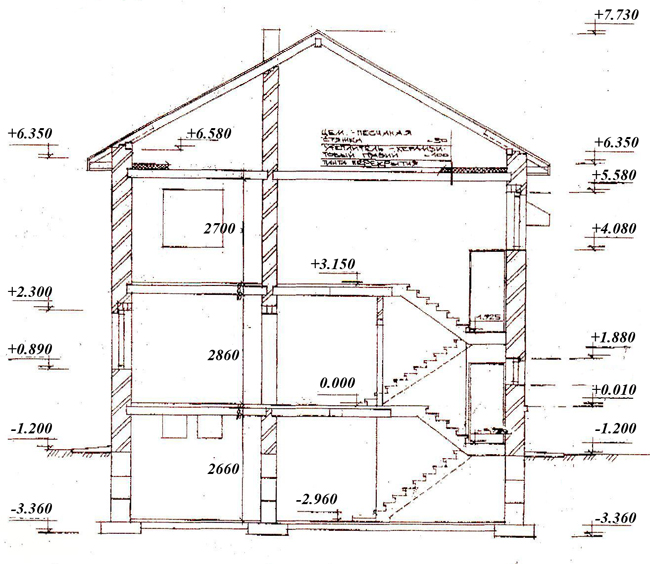 разрез для проекта дома 30-20.
