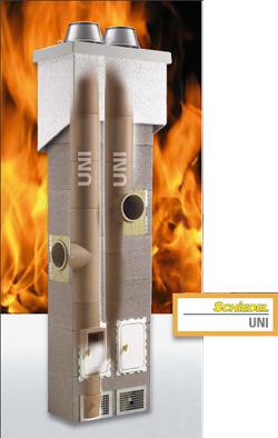 керамические двухходове дымоходы Schiedel с вентканалом