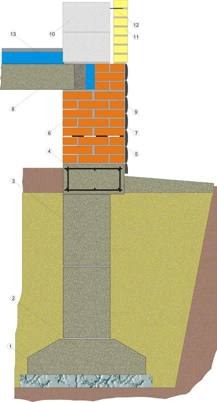 ленточный фундамент с консолью.