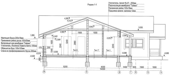 Разрез по проекту дома 19-12