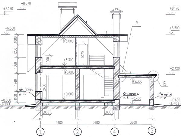 Проект дома 31-87