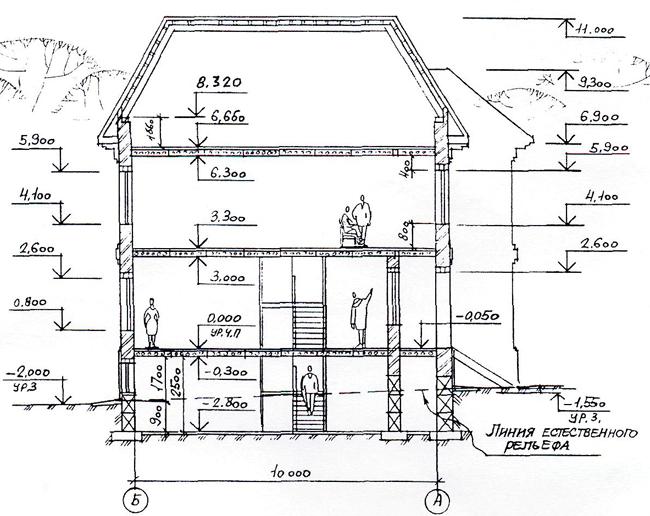 Разрез по проекту дома 31-83