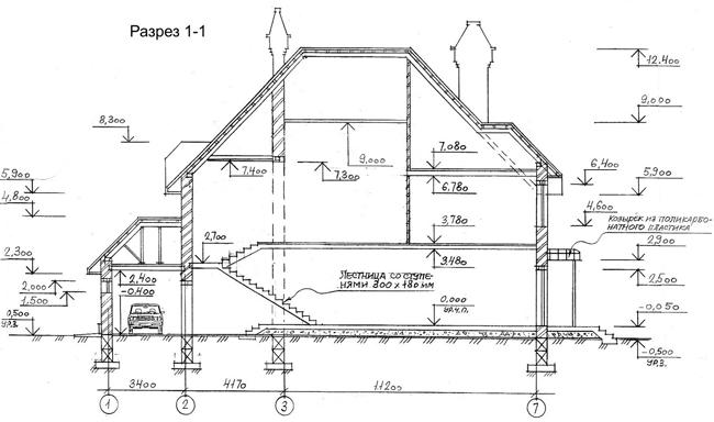 Разрез по проекту дома 33-25