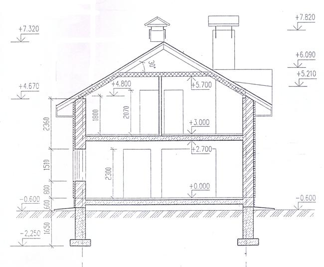 Разрез по проекту дома 33-40