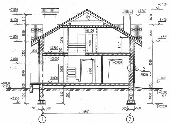 Фасад по проекту дома 34-64