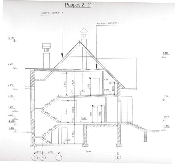 Разрез по проекту дома 33-91