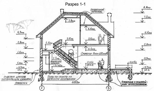 Разрез по проекту дома 31-70
