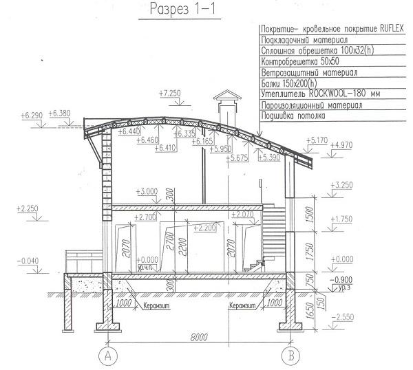 Разрез по проекту дома 32-06