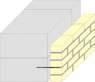 кладка керамического блока Кайман30 с облицовочным кирпичём