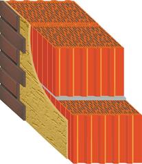 кладка керамического блока Керакам СуперТермо30 под штукатурку