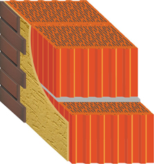 кладка керамического блока Керакам СуперТермо38 под штукатурку