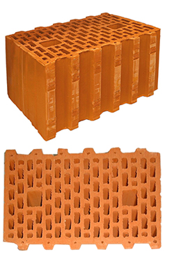 керамический блок Термоблок38