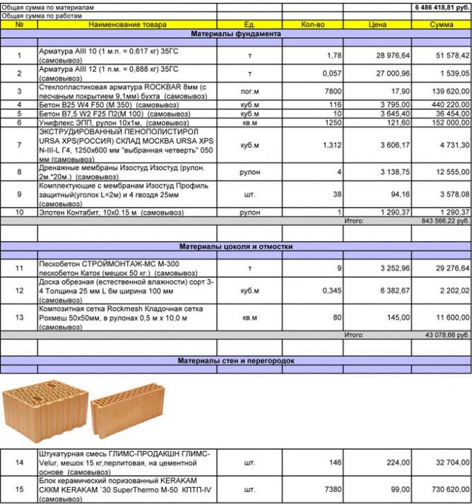 Прайс-лист на отделочные работы в деревянном доме