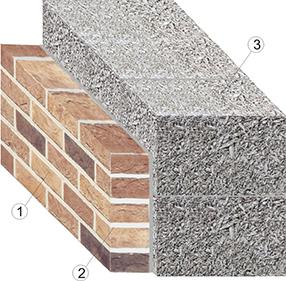 Кладка стены из арболитовых блоков облицованных кирпичом