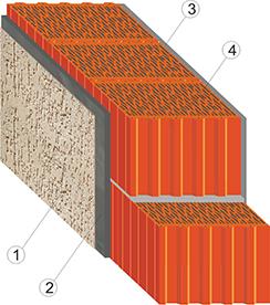 кладка керамического блока Кайман30