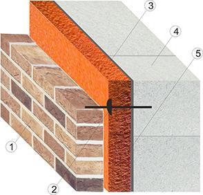 кладка газосиликатного блока с утеплителем и облицовочным кирпичом